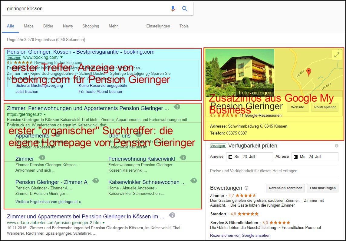 Google Suchergebnisseite: Anzeige (gelb), Treffer (grün), Zusatzinfos (gelb)