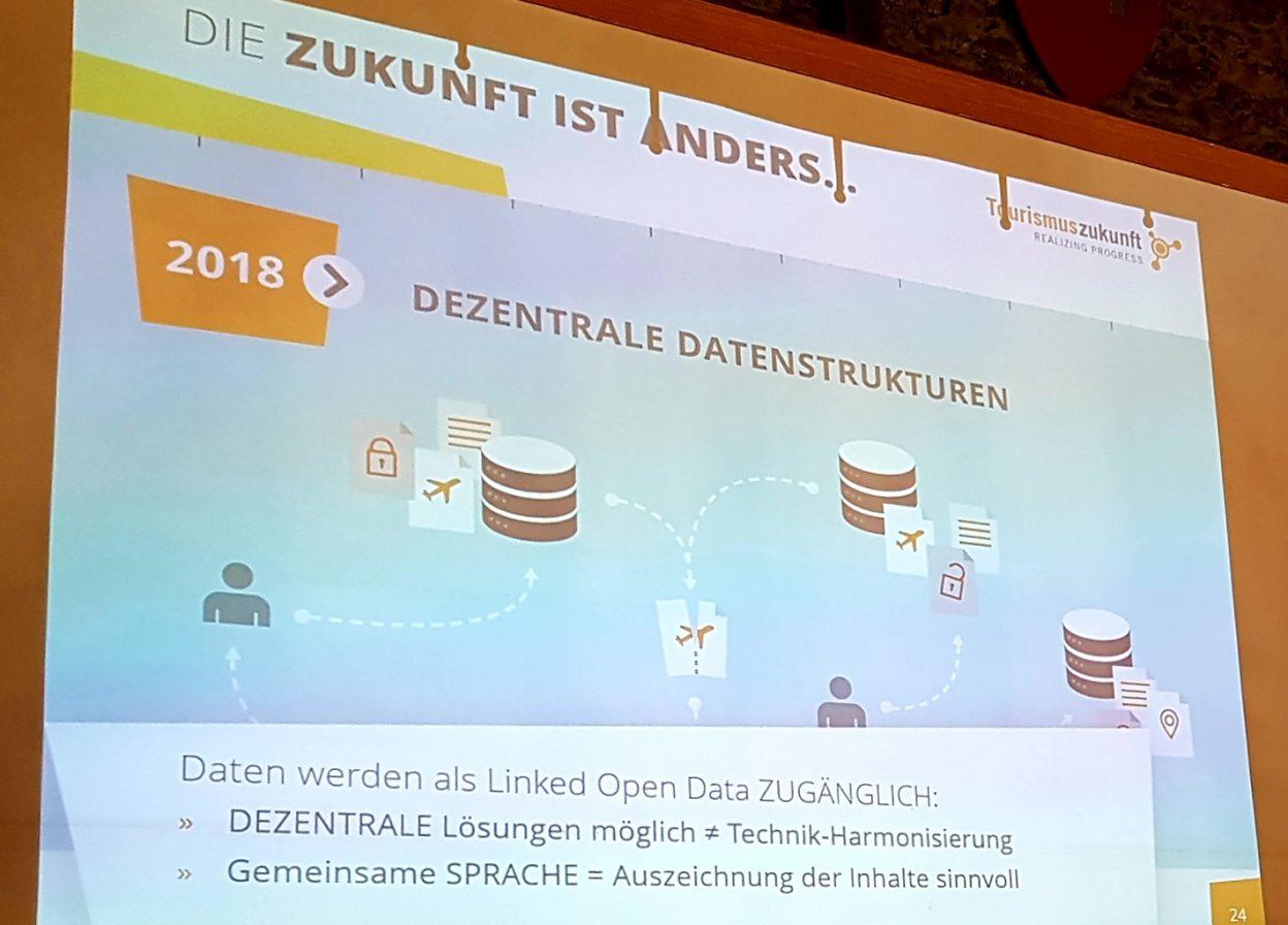 Dezentrale Datenstrukturen; Quelle: Florian Bauhuber, Castlecamp, 8.9.2018